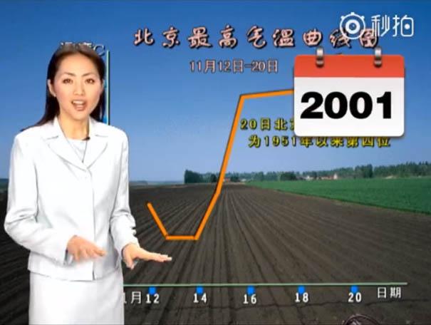 perché I Cinesi Non Invecchiano MAI