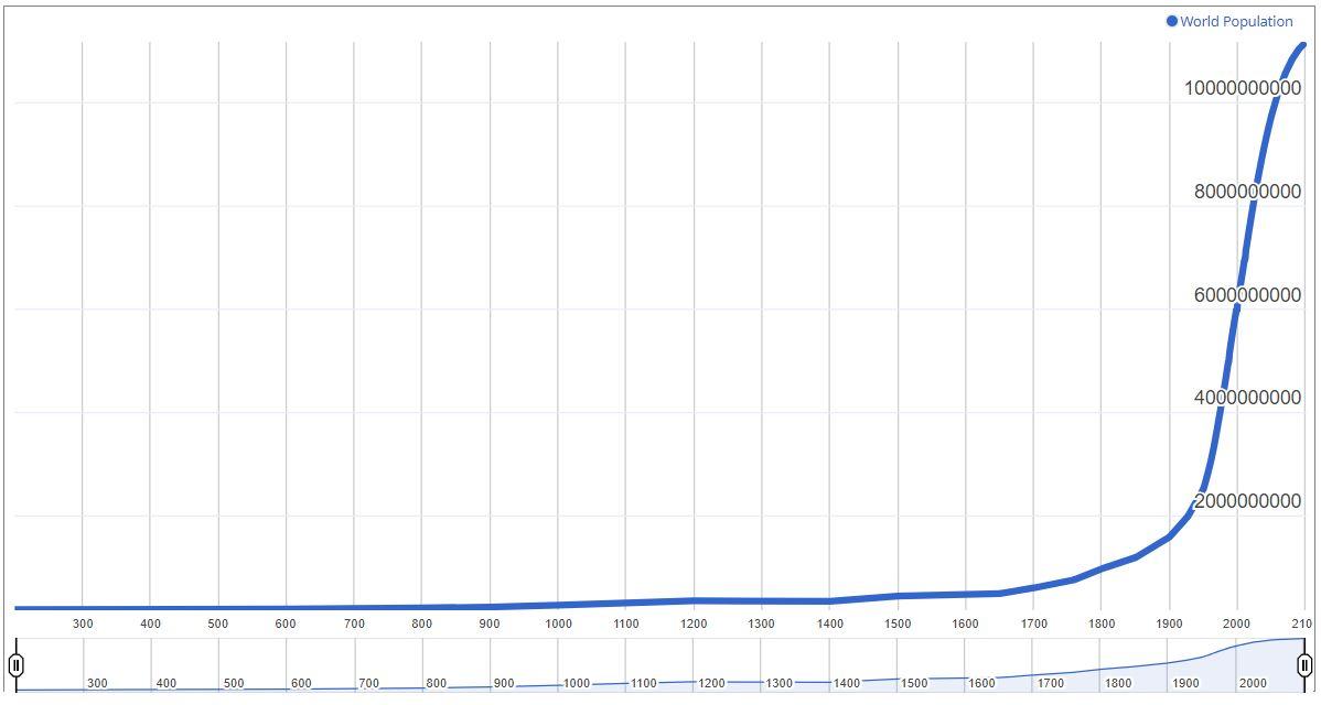 abitanti-mondo-popolazione